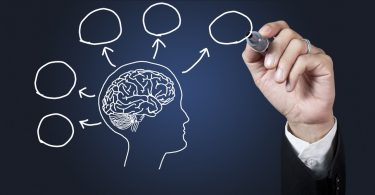 psicologia de vendas